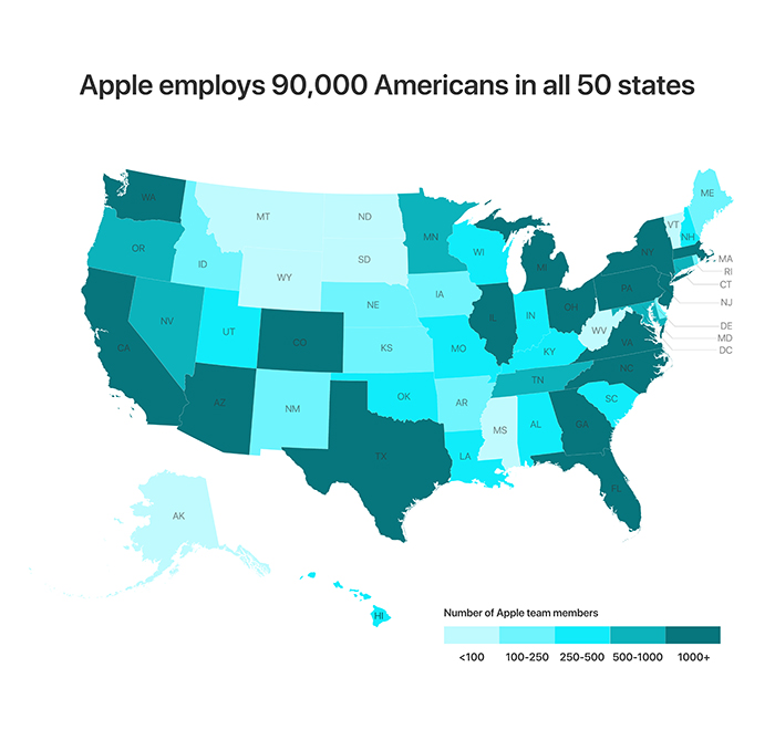 Apple employs 90,000 Americans in all 50 states